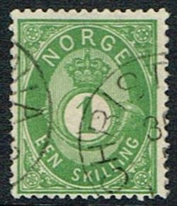 Norge 1875